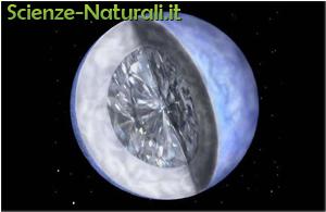 pianeta diamanti
