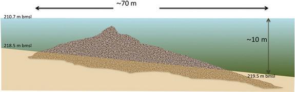 Ricostruzione dell'enigmatica struttura rinvenuta nel Lago di Tiberiade (fonte: LiveScience)