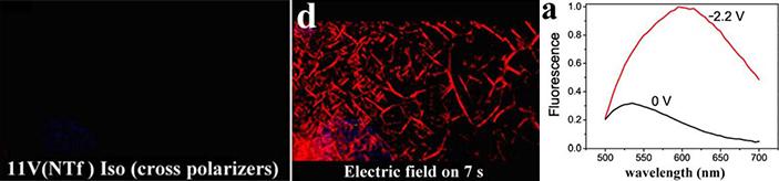Figura 3. Transizione di fase indotta dal campo elettrico sul materiale fuso (stato isotropo liquido; a) nella fase liquido-cristallina smettica (b). Modulazione del colore di fluorescenza mediante campo elettrico (c).