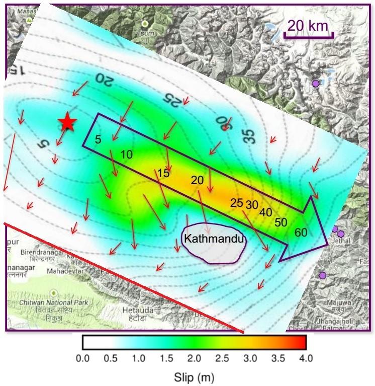 Figura 4 – Struttura sismogenetica che ha generato il terremoto di M 7.8 (stella rossa); con la scala colorata è indicato lo scivolamento (slip in metri) e le frecce rosse indicano i vettori di velocità; isolinee a tratto indicano la propagazione del fronte della faglia in secondi.