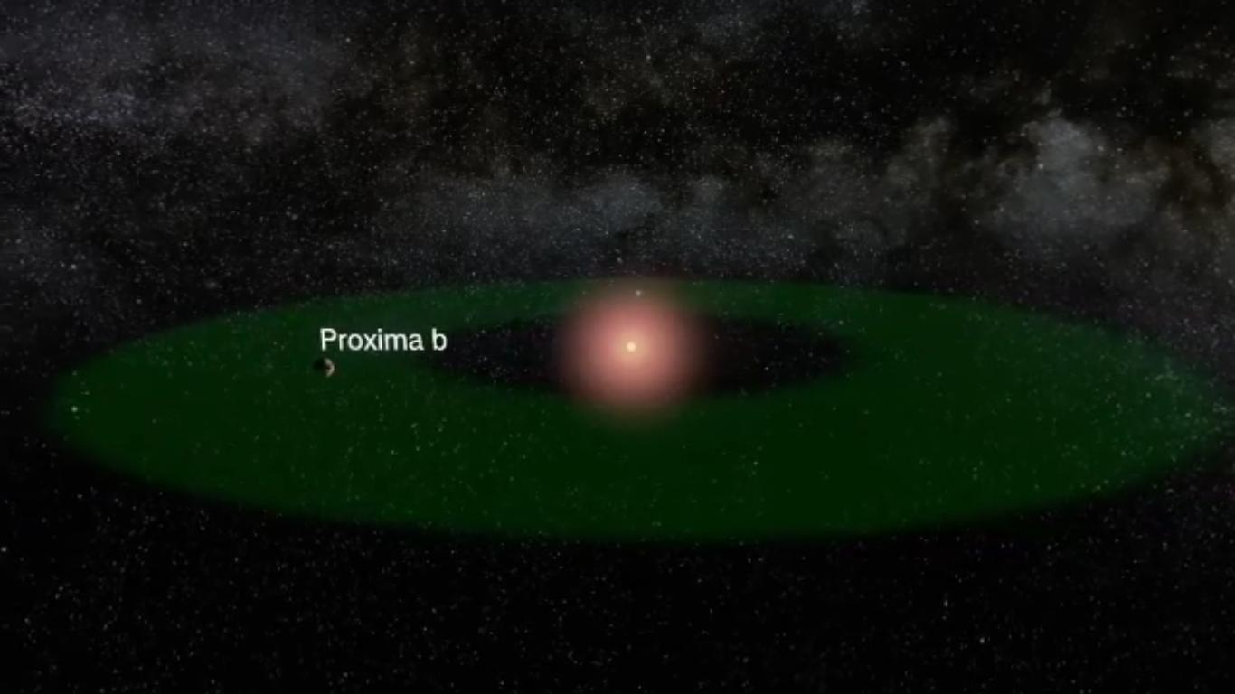 La stella Proxima Centauri e il pianeta Proxima b all'interno della zona abitabile, in verde. (Credit: PHL @ UPR Arecibo, ESO)